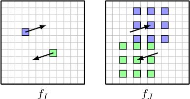 Figure 2 for Devon: Deformable Volume Network for Learning Optical Flow