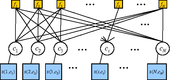 Figure 1 for Flexible Priors for Exemplar-based Clustering