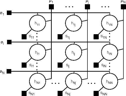 Figure 4 for Flexible Priors for Exemplar-based Clustering
