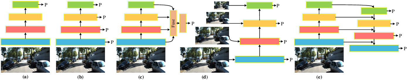 Figure 2 for Approaches, Challenges, and Applications for Deep Visual Odometry: Toward to Complicated and Emerging Areas