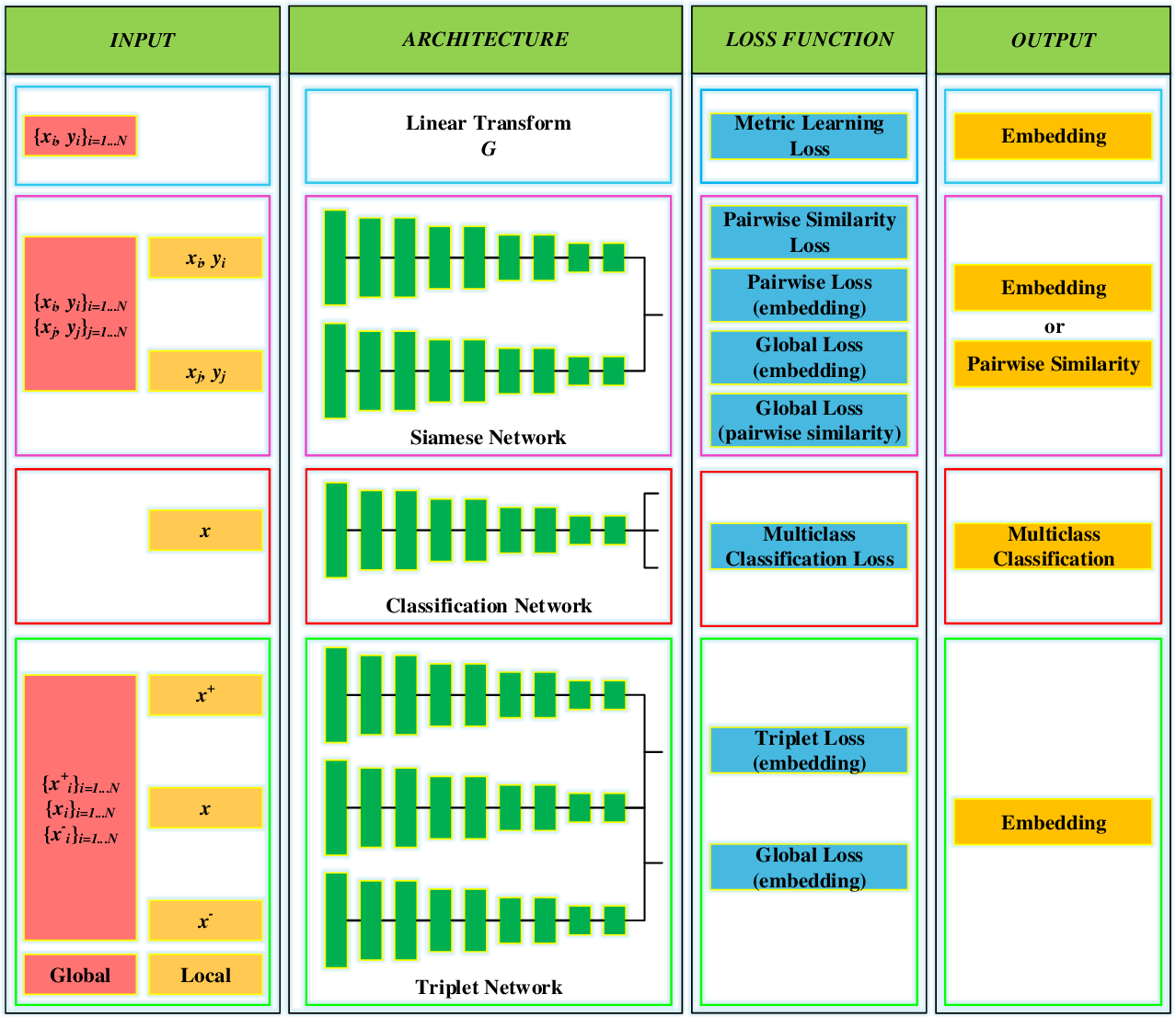Figure 4 for Approaches, Challenges, and Applications for Deep Visual Odometry: Toward to Complicated and Emerging Areas