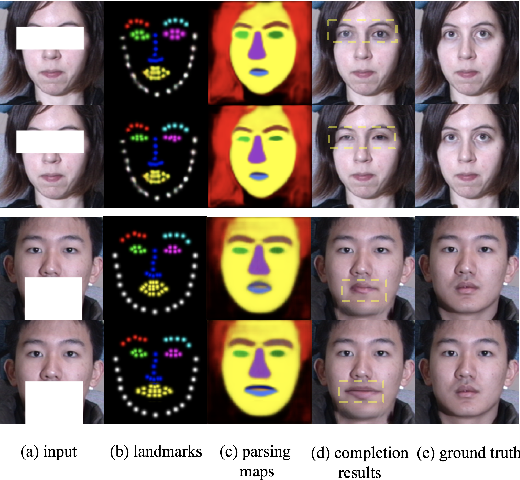 Figure 1 for Geometry-Aware Face Completion and Editing