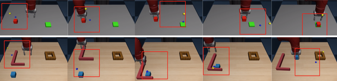 Figure 4 for Generalization Through Hand-Eye Coordination: An Action Space for Learning Spatially-Invariant Visuomotor Control