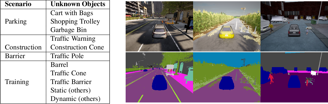 Figure 3 for Video Class Agnostic Segmentation with Contrastive Learning for Autonomous Driving