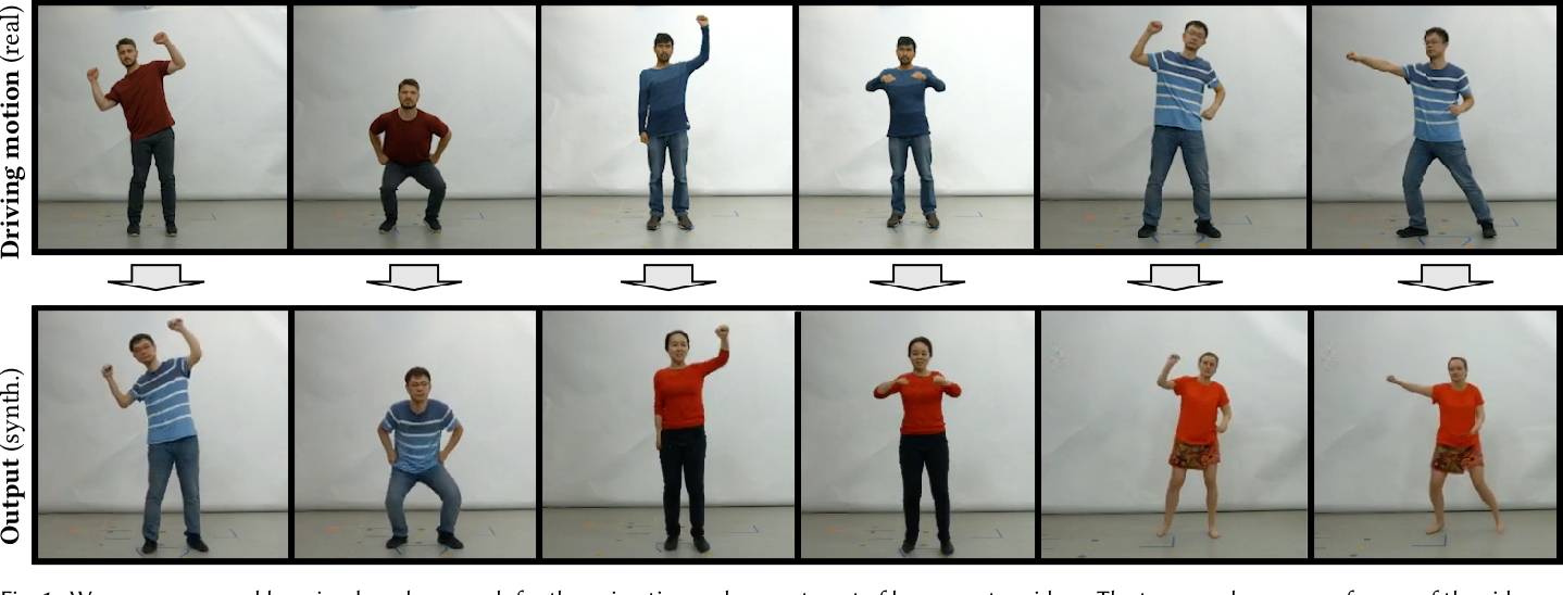 Figure 1 for Neural Animation and Reenactment of Human Actor Videos