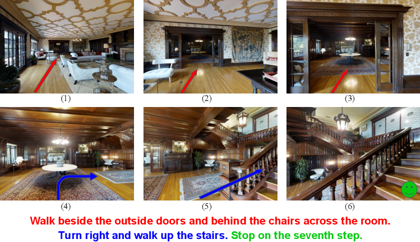 Figure 1 for Look Before You Leap: Bridging Model-Free and Model-Based Reinforcement Learning for Planned-Ahead Vision-and-Language Navigation
