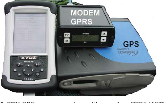 PDF] The Modern Technologies of DGPS and RTK Corrections Transfer