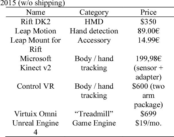 Kinect To Vr Github