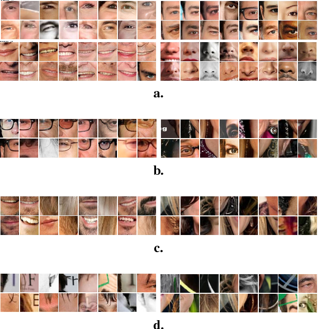 Figure 1 for One-to-many face recognition with bilinear CNNs