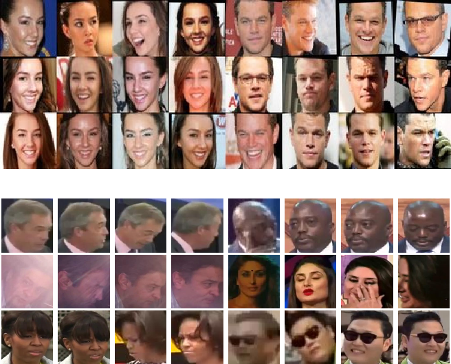 Figure 3 for One-to-many face recognition with bilinear CNNs