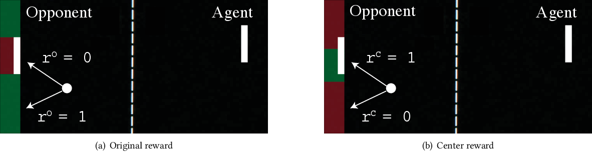 Figure 3 for Sequential Attacks on Agents for Long-Term Adversarial Goals