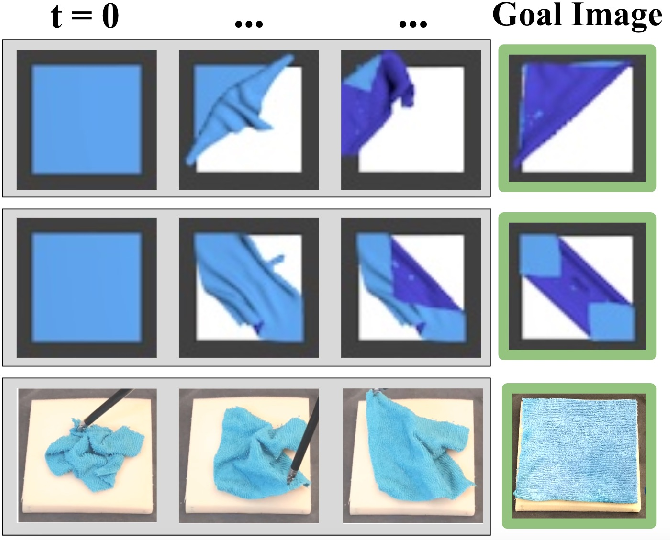 Figure 1 for VisuoSpatial Foresight for Multi-Step, Multi-Task Fabric Manipulation