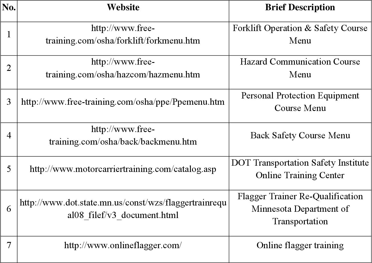 PDF] Development of a Work Zone Training Program - Semantic