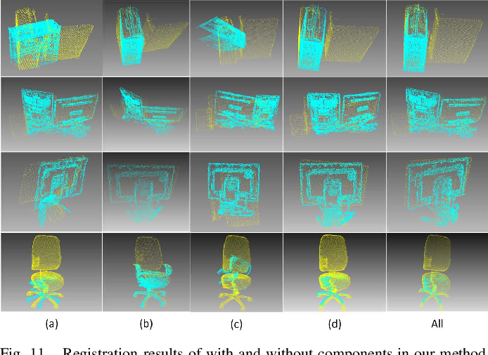 Figure 3 for A Systematic Approach for Cross-source Point Cloud Registration by Preserving Macro and Micro Structures