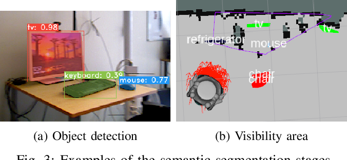 Figure 3 for Hypermap Mapping Framework and its Application to Autonomous Semantic Exploration