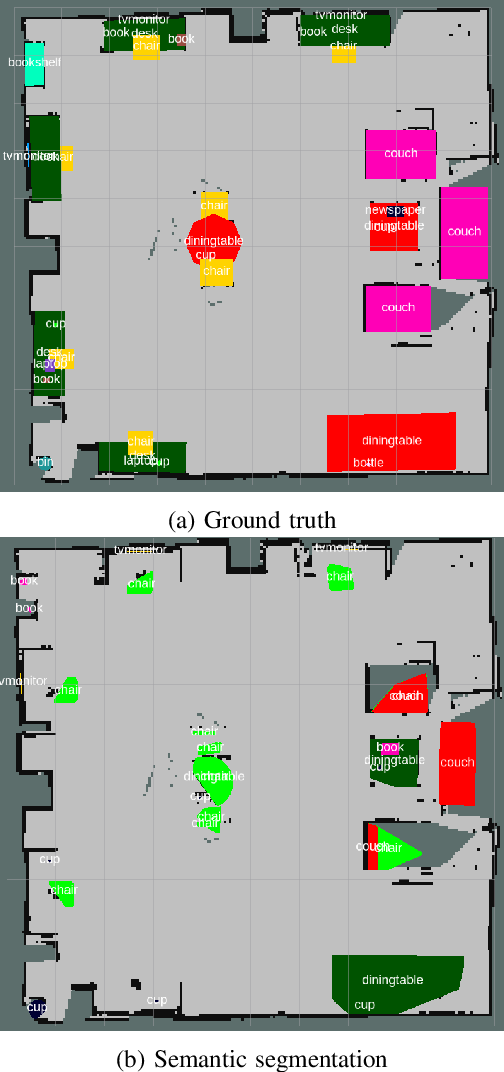 Figure 4 for Hypermap Mapping Framework and its Application to Autonomous Semantic Exploration