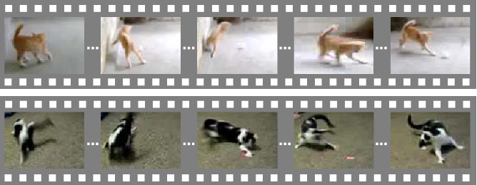 Figure 3 for Modeling Multimodal Clues in a Hybrid Deep Learning Framework for Video Classification