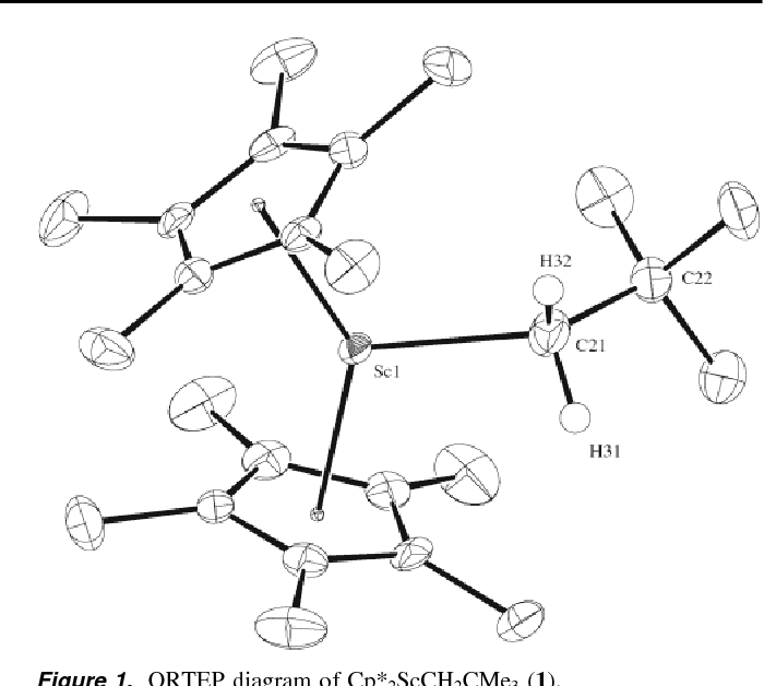 Figure 1 From Homogeneous Catalysis With Methane A Strategy For The