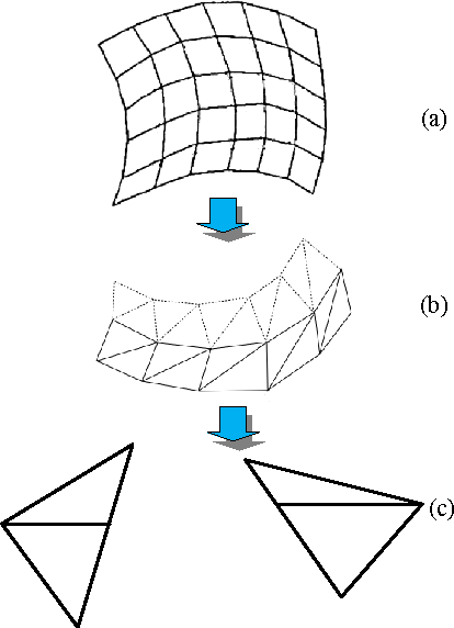 Figure 2 from A novel Mesa-based OpenGL implementation on an