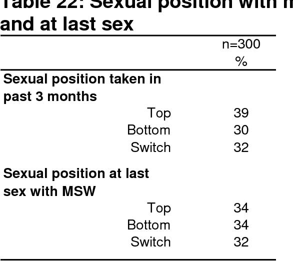 Stocking sex cumshot videos