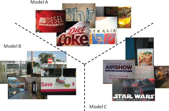 Figure 3 for Predictive Ensemble Learning with Application to Scene Text Detection