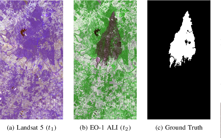 Figure 2 for Code-Aligned Autoencoders for Unsupervised Change Detection in Multimodal Remote Sensing Images