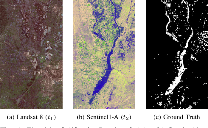 Figure 4 for Code-Aligned Autoencoders for Unsupervised Change Detection in Multimodal Remote Sensing Images