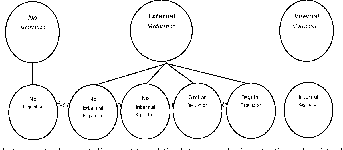 The Historical Context Of Motivation And Analysis Theories