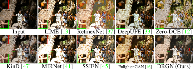 Figure 1 for Degrade is Upgrade: Learning Degradation for Low-light Image Enhancement