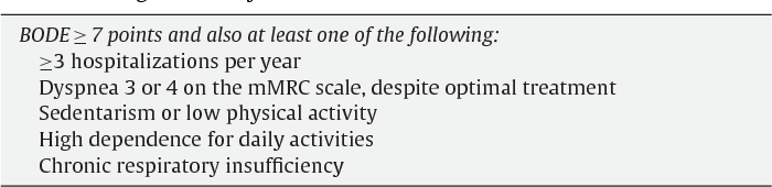 Table 2 from panish COPD Guidelines ( GesEPOC