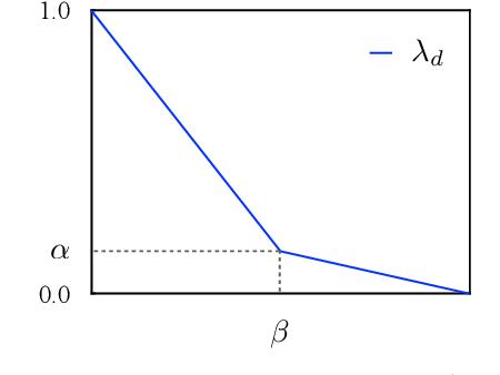 Figure 3 for Language Models are Good Translators