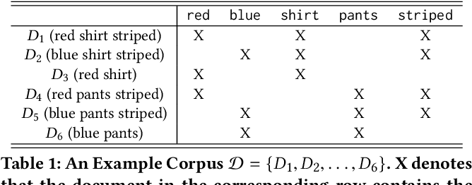 Figure 1 for Tiering as a Stochastic Submodular Optimization Problem