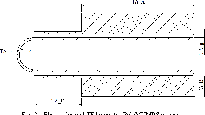 Figure 2 from Design and simulation of polysilicon micro tuning fork