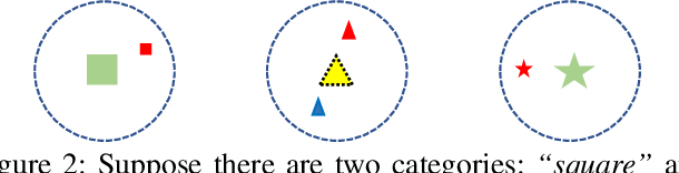 Figure 3 for Deep Cross-modal Proxy Hashing