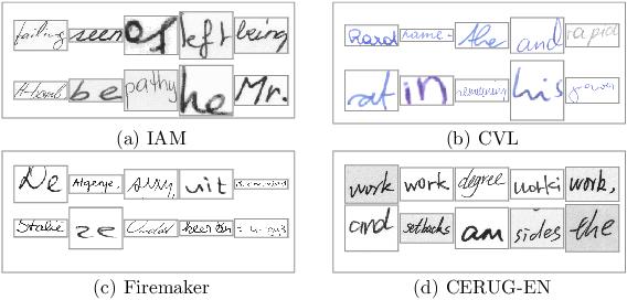 Figure 4 for FragNet: Writer Identification using Deep Fragment Networks
