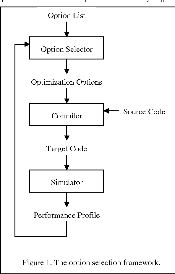 Figure 1 from Automatic selection of GCC optimization options using