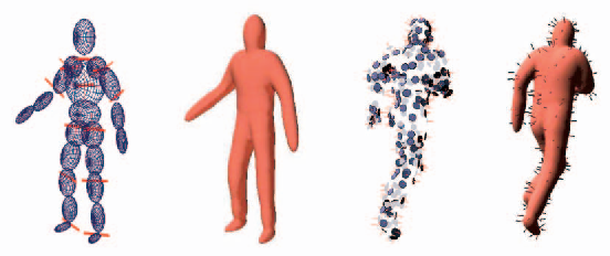 Figure 3 for Human Motion Tracking by Registering an Articulated Surface to 3-D Points and Normals