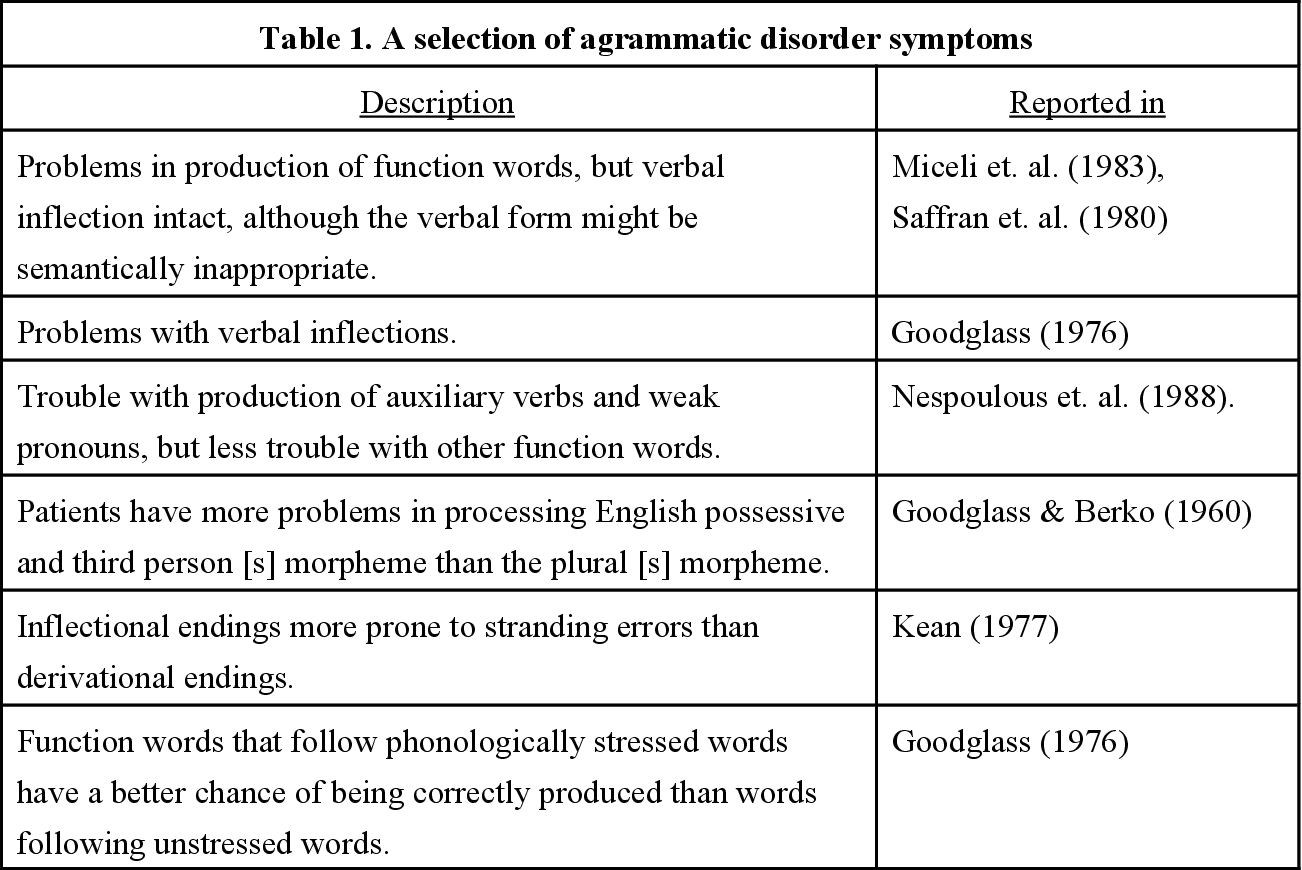 """PDF] A discussion of """"linguistic"""" approaches to agrammatic"""