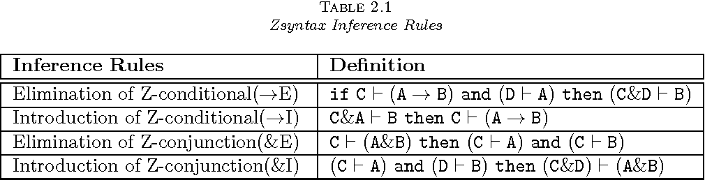PDF] On the Formalization of Zsyntax with Applications in