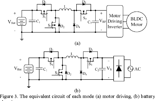 the equivalent circuit of each mode (a) motor driving, (