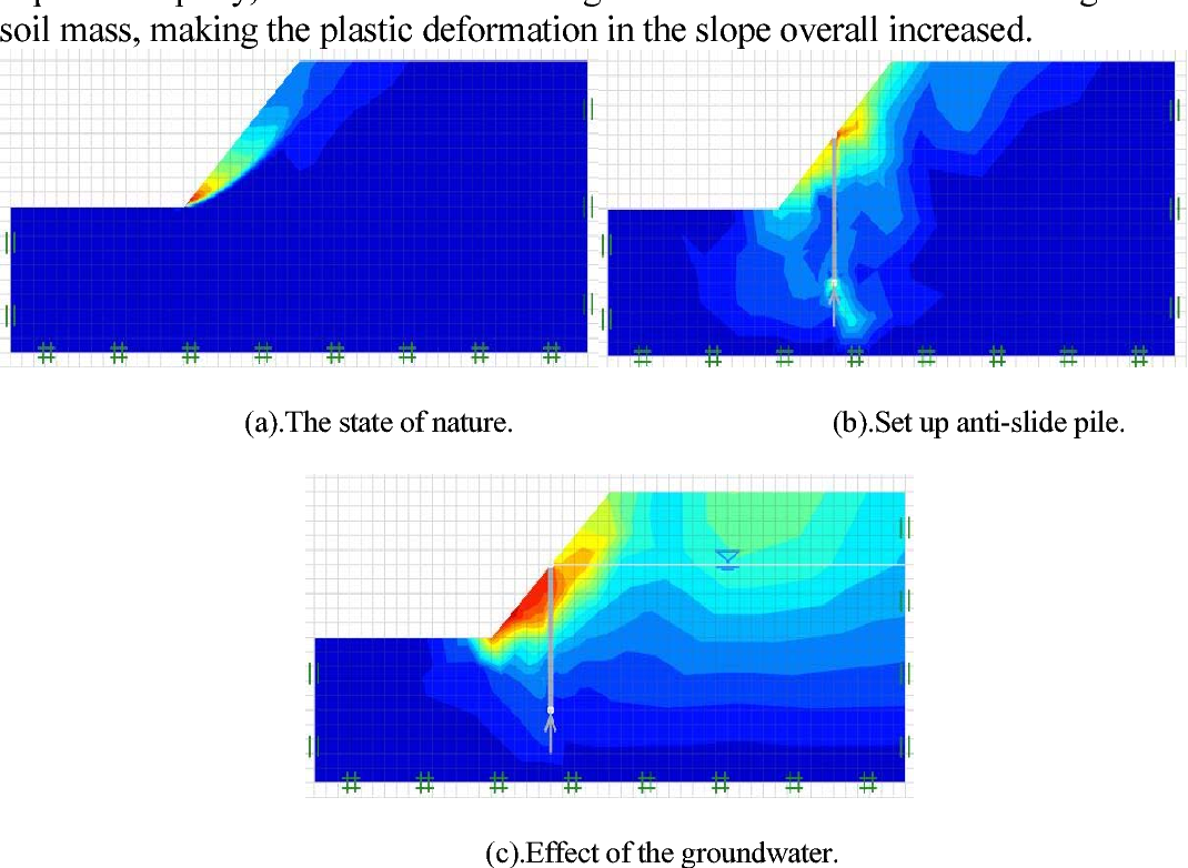 PDF] Analysis of the Influence of Anti-sliding Pile on Slope