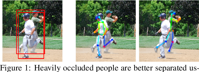 Figure 1 for Pose2Seg: Human Instance Segmentation Without Detection