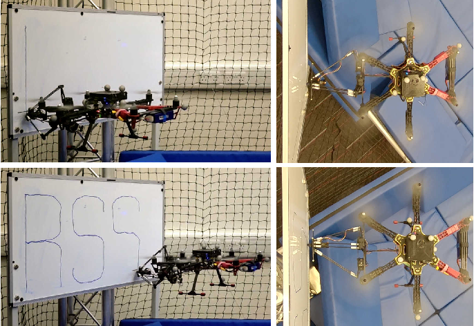 Figure 1 for Aerial Manipulation Using Hybrid Force and Position NMPC Applied to Aerial Writing