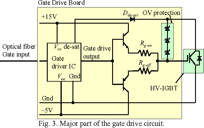 Figure 3 from Characterization of HV-IGBT for high-power inverter