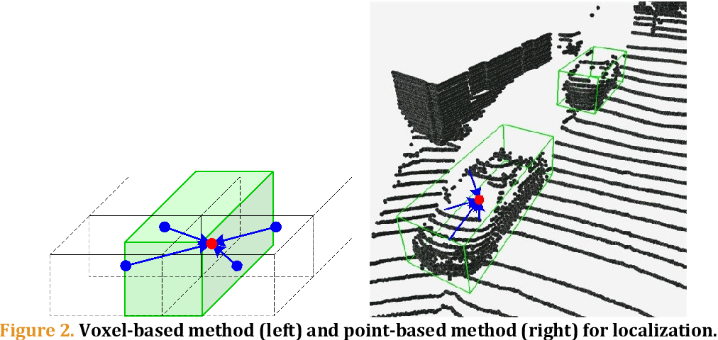 Figure 3 for 3D Object Detection Combining Semantic and Geometric Features from Point Clouds
