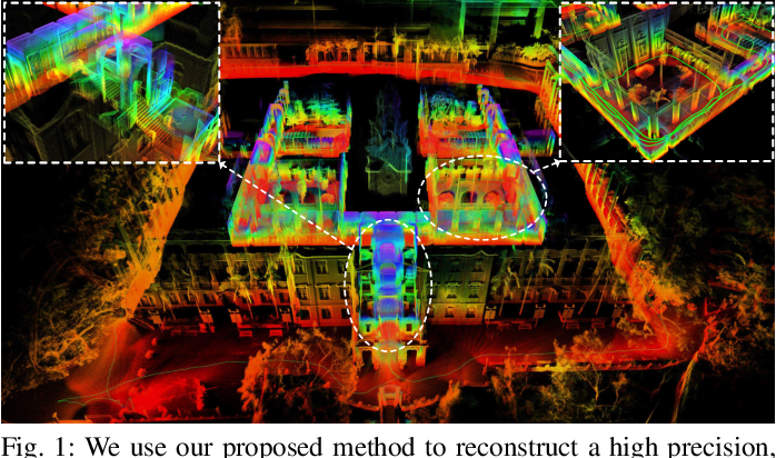 Figure 1 for R2LIVE: A Robust, Real-time, LiDAR-Inertial-Visual tightly-coupled state Estimator and mapping