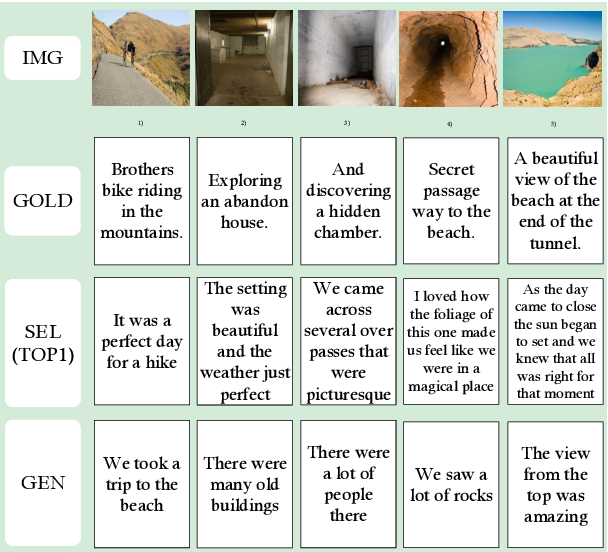 Figure 3 for Incorporating Textual Evidence in Visual Storytelling