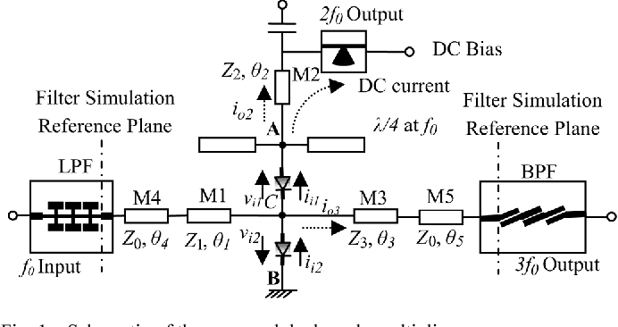 design of dual-mode frequency multiplier with schottky diodes