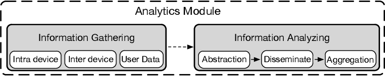 Figure 4 for Evolution of Artificial Intelligent Plane