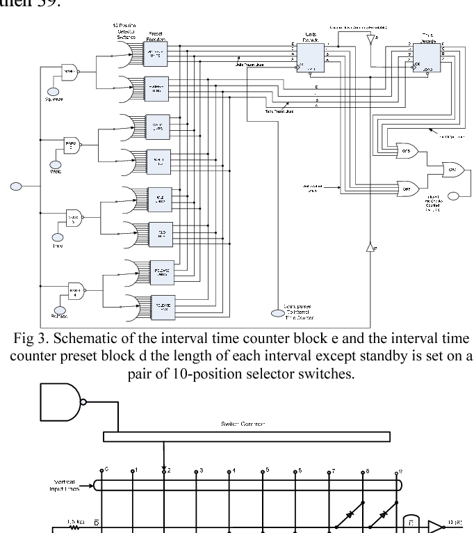 Figure 3 From Automatic Wheel Welding System With Digital Control